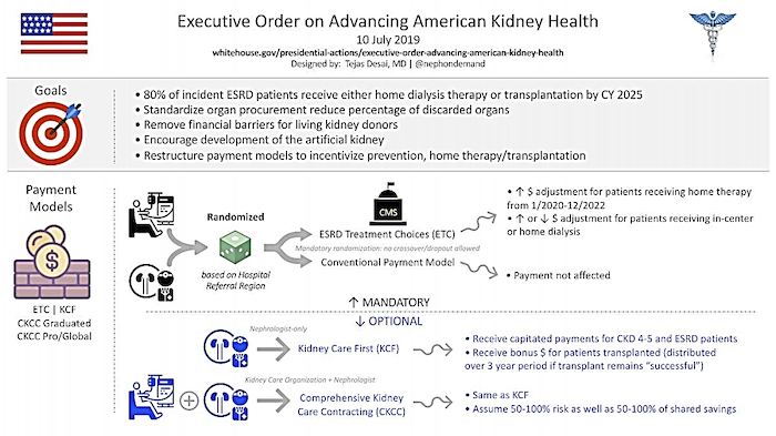 Home Dialysis Central | What the Advancing American Kidney